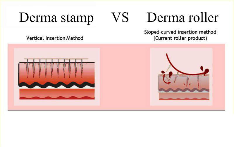 DERMA STAMP (Medium size)